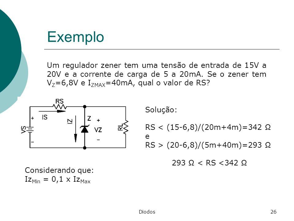 Diodos26 Exemplo Um regulador zener tem uma tensão de entrada de 15V a 20V e a corrente de carga de 5 a 20mA. Se o zener tem V Z =6,8V e I ZMAX =40mA,