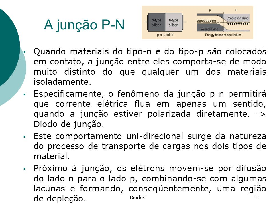 Diodos3 A junção P-N Quando materiais do tipo-n e do tipo-p são colocados em contato, a junção entre eles comporta-se de modo muito distinto do que qu