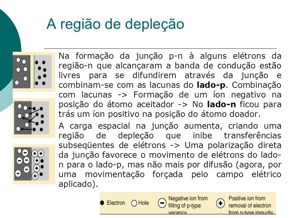 Diodos7 Diferença de Potencial oA diferença de potencial através da camada de depleção é chamada de barreira de potencial.