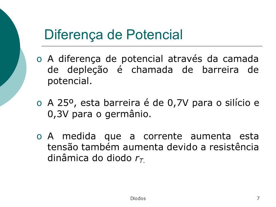 Diodos7 Diferença de Potencial oA diferença de potencial através da camada de depleção é chamada de barreira de potencial. oA 25º, esta barreira é de
