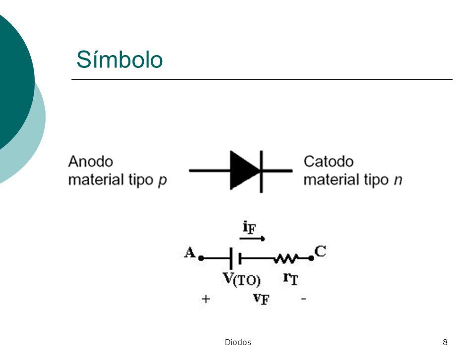 Diodos8 Símbolo