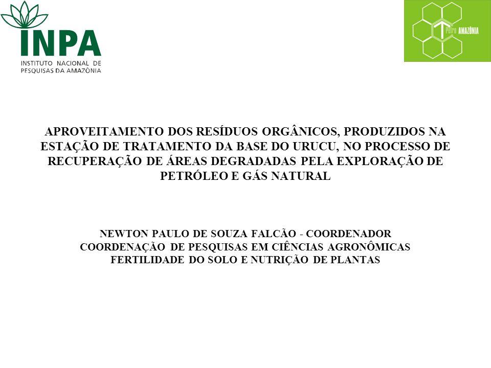 Pesquisadores Newton Paulo de Souza Falcão (INPA / CPCA) Lucille M.