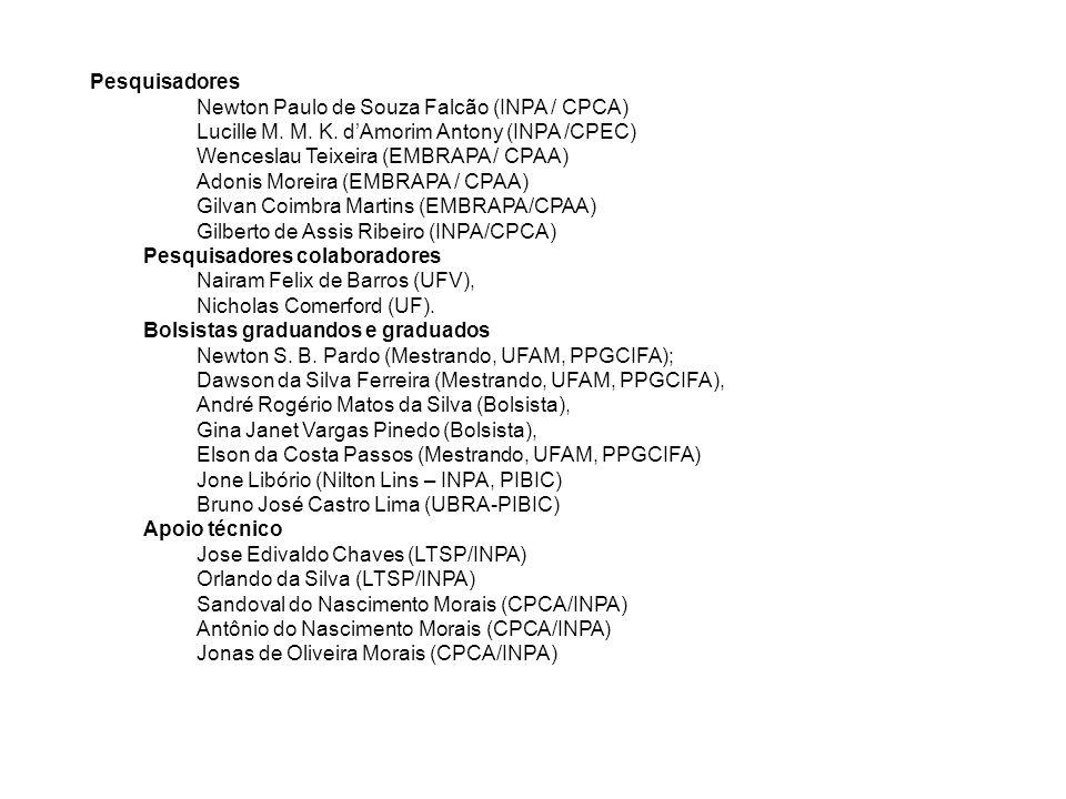 Pesquisadores Newton Paulo de Souza Falcão (INPA / CPCA) Lucille M. M. K. dAmorim Antony (INPA /CPEC) Wenceslau Teixeira (EMBRAPA / CPAA) Adonis Morei