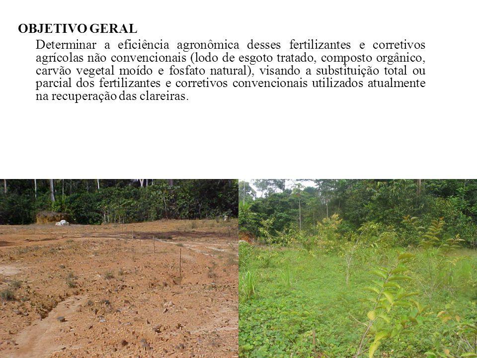OBJETIVO GERAL Determinar a eficiência agronômica desses fertilizantes e corretivos agrícolas não convencionais (lodo de esgoto tratado, composto orgâ
