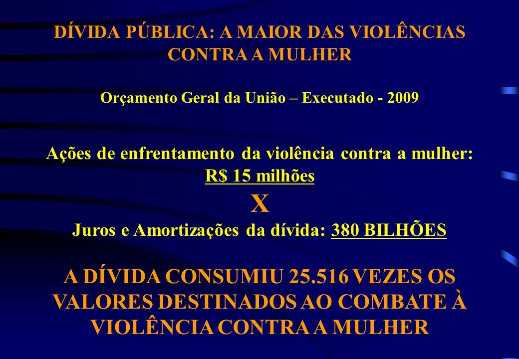 DÍVIDA PÚBLICA: A MAIOR DAS VIOLÊNCIAS CONTRA A MULHER Orçamento Geral da União – Executado - 2009 Ações de enfrentamento da violência contra a mulher