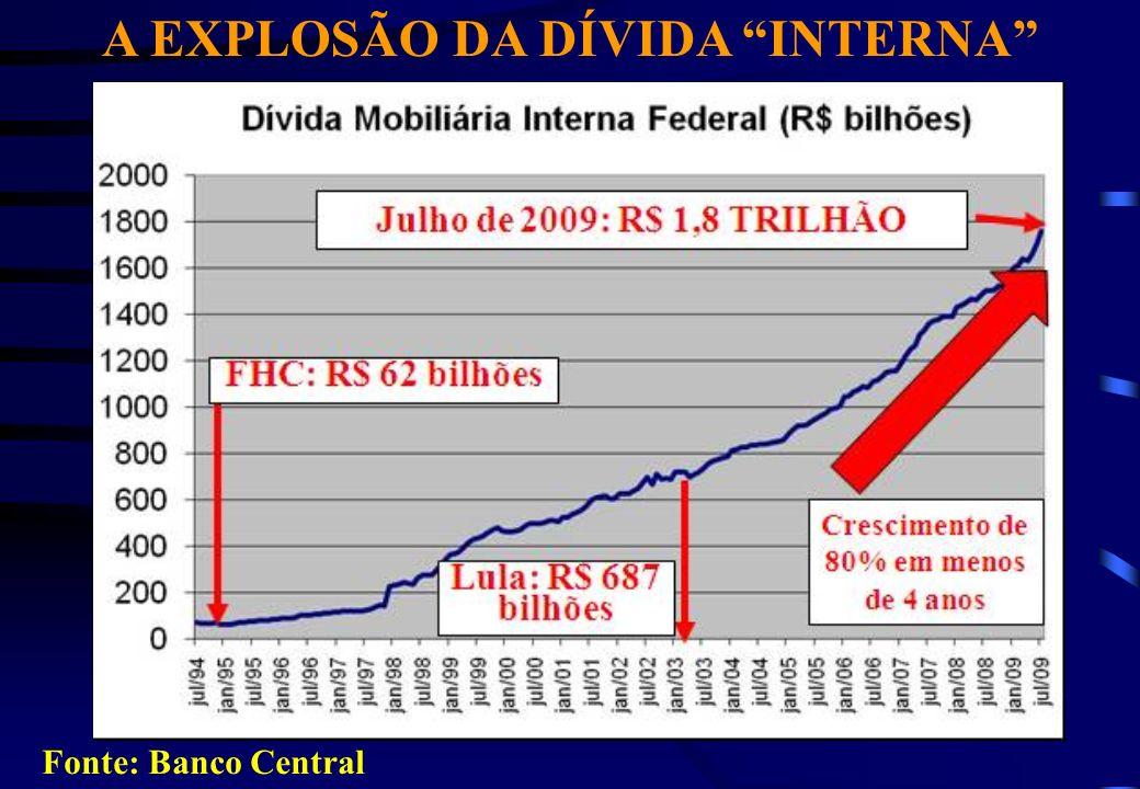 A EXPLOSÃO DA DÍVIDA INTERNA Fonte: Banco Central