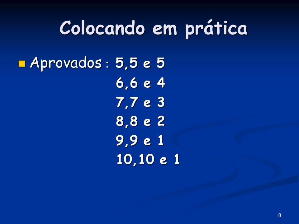 8 Colocando em prática Colocando em prática Aprovados : 5,5 e 5 Aprovados : 5,5 e 5 6,6 e 4 6,6 e 4 7,7 e 3 7,7 e 3 8,8 e 2 8,8 e 2 9,9 e 1 9,9 e 1 10
