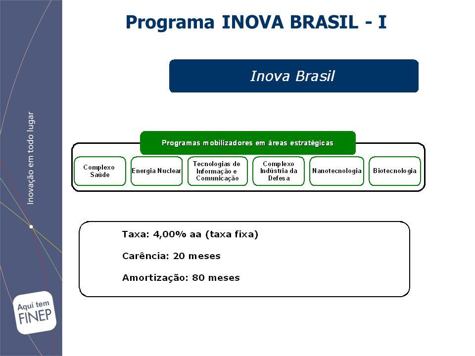 Programa INOVA BRASIL - I