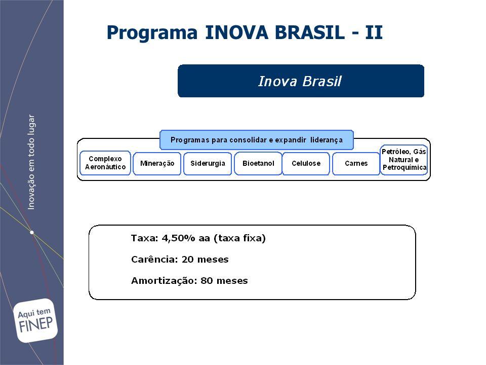 Programa INOVA BRASIL - II