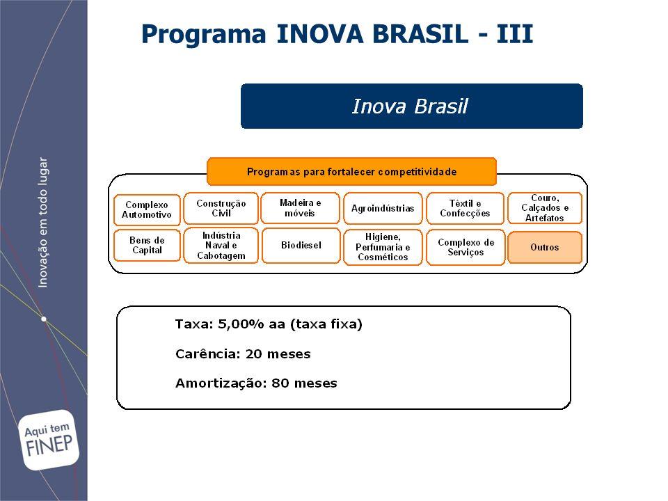 Programa INOVA BRASIL - III