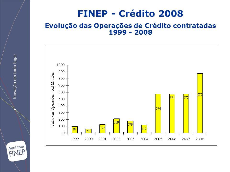 FINEP - Crédito 2008 Evolução das Operações de Crédito contratadas 1999 - 2008