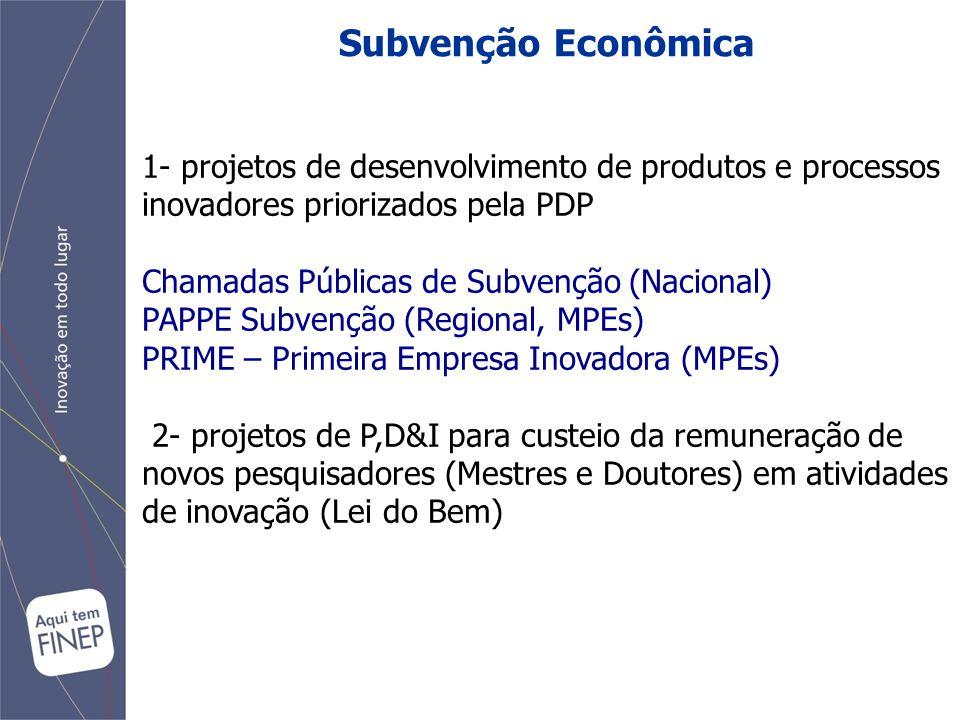Subvenção Econômica 1- projetos de desenvolvimento de produtos e processos inovadores priorizados pela PDP Chamadas Públicas de Subvenção (Nacional) PAPPE Subvenção (Regional, MPEs) PRIME – Primeira Empresa Inovadora (MPEs) 2- projetos de P,D&I para custeio da remuneração de novos pesquisadores (Mestres e Doutores) em atividades de inovação (Lei do Bem)