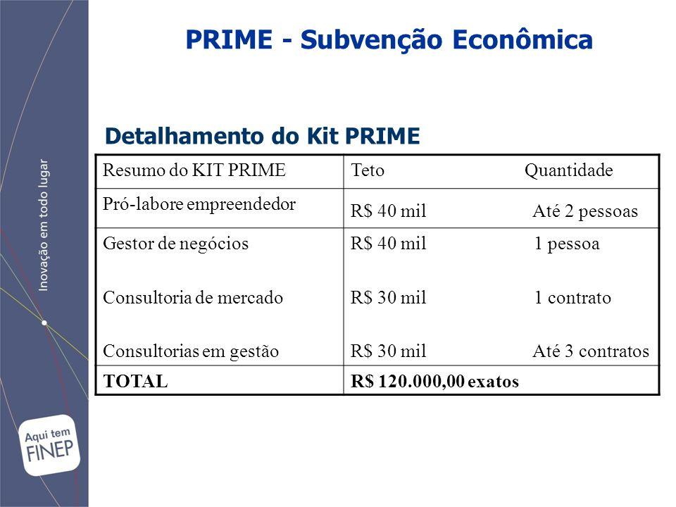 PRIME - Subvenção Econômica Detalhamento do Kit PRIME Resumo do KIT PRIMETeto Quantidade Pró-labore empreendedor R$ 40 mil Até 2 pessoas Gestor de negócios Consultoria de mercado Consultorias em gestão R$ 40 mil 1 pessoa R$ 30 mil 1 contrato R$ 30 mil Até 3 contratos TOTALR$ 120.000,00 exatos