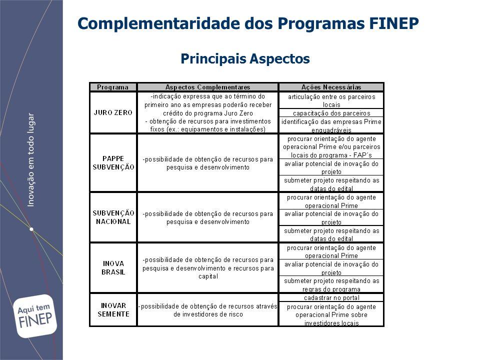 Complementaridade dos Programas FINEP Principais Aspectos