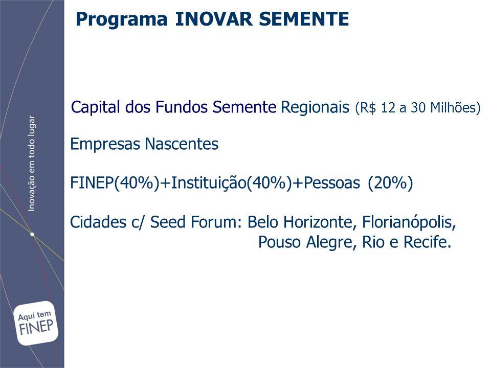Programa INOVAR SEMENTE Capital dos Fundos Semente Regionais (R$ 12 a 30 Milhões) Empresas Nascentes FINEP(40%)+Instituição(40%)+Pessoas (20%) Cidades c/ Seed Forum: Belo Horizonte, Florianópolis, Pouso Alegre, Rio e Recife.