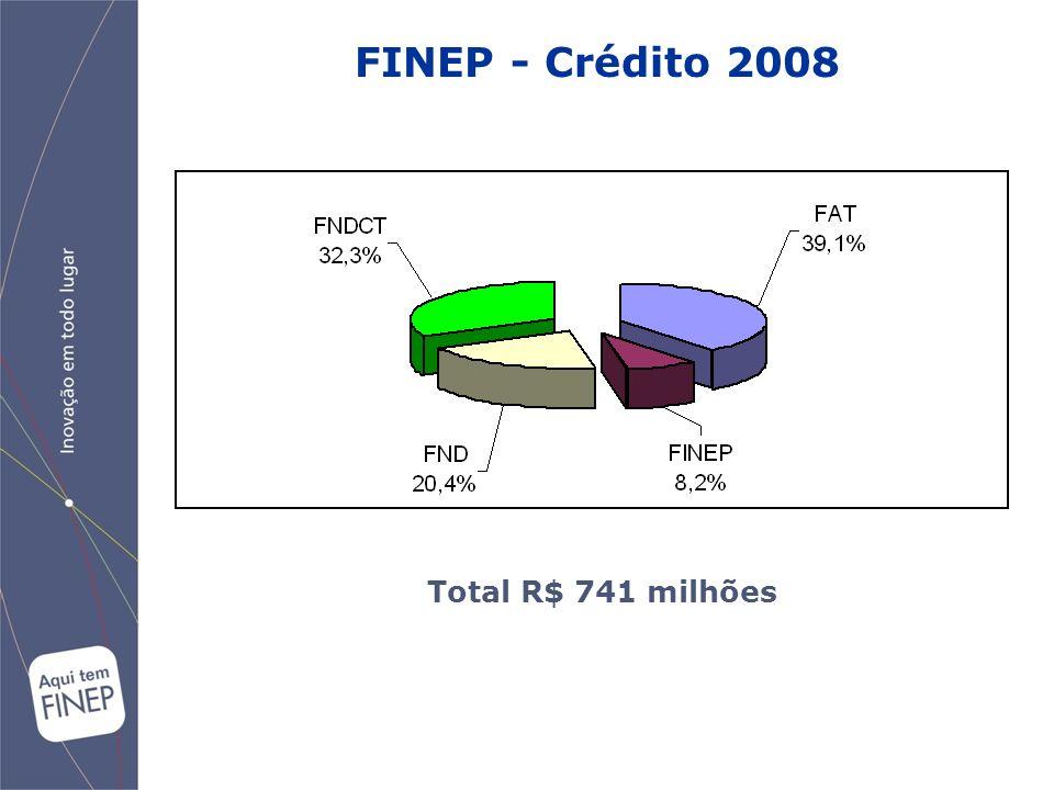 Total R$ 741 milhões FINEP - Crédito 2008