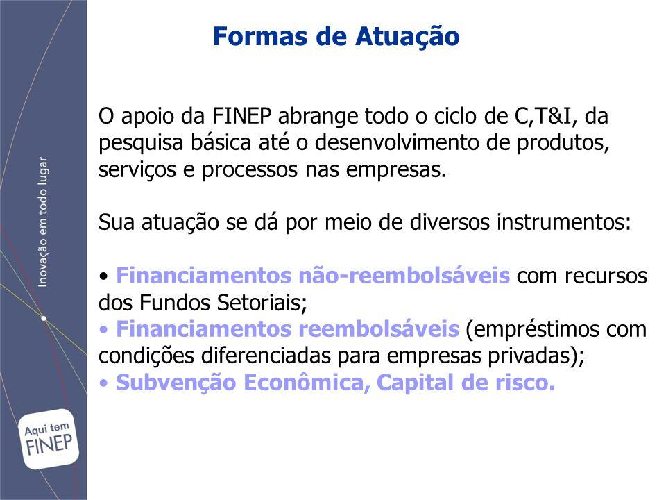 Formas de Atuação O apoio da FINEP abrange todo o ciclo de C,T&I, da pesquisa básica até o desenvolvimento de produtos, serviços e processos nas empresas.