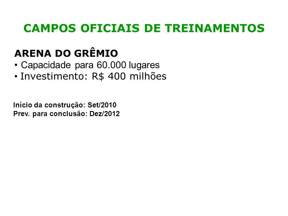 CAMPOS OFICIAIS DE TREINAMENTOS ARENA DO GRÊMIO Capacidade para 60.000 lugares Investimento: R$ 400 milhões Início da construção: Set/2010 Prev. para