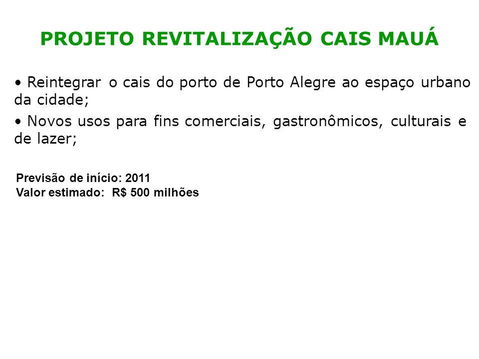PROJETO REVITALIZAÇÃO CAIS MAUÁ Reintegrar o cais do porto de Porto Alegre ao espaço urbano da cidade; Novos usos para fins comerciais, gastronômicos,