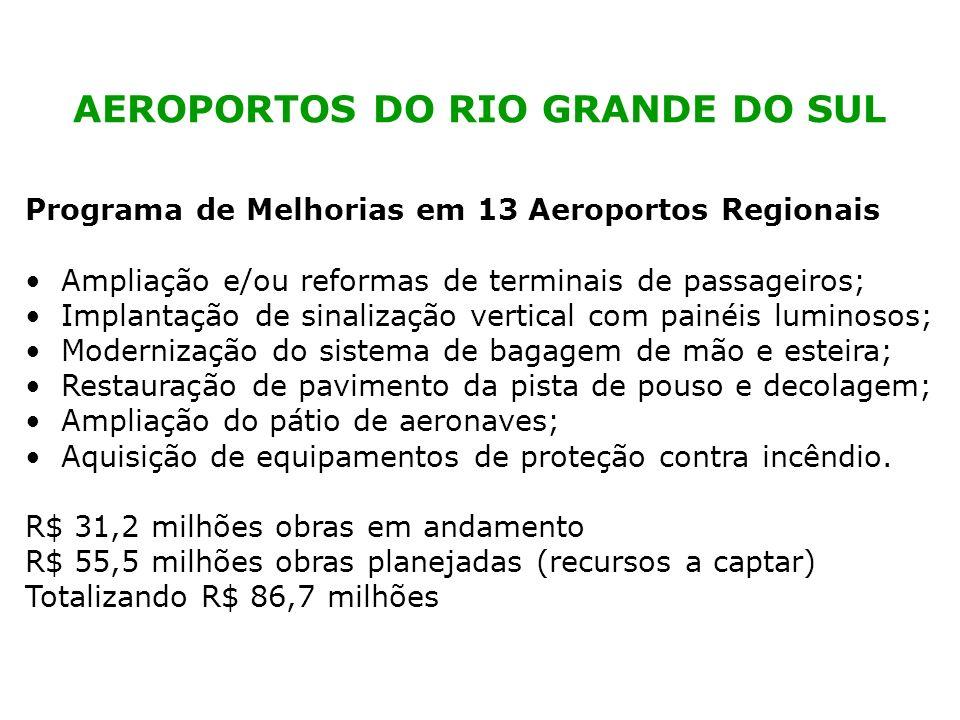 AEROPORTOS DO RIO GRANDE DO SUL Programa de Melhorias em 13 Aeroportos Regionais Ampliação e/ou reformas de terminais de passageiros; Implantação de s