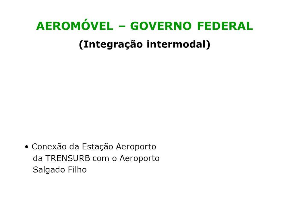 AEROMÓVEL – GOVERNO FEDERAL (Integração intermodal) Conexão da Estação Aeroporto da TRENSURB com o Aeroporto Salgado Filho