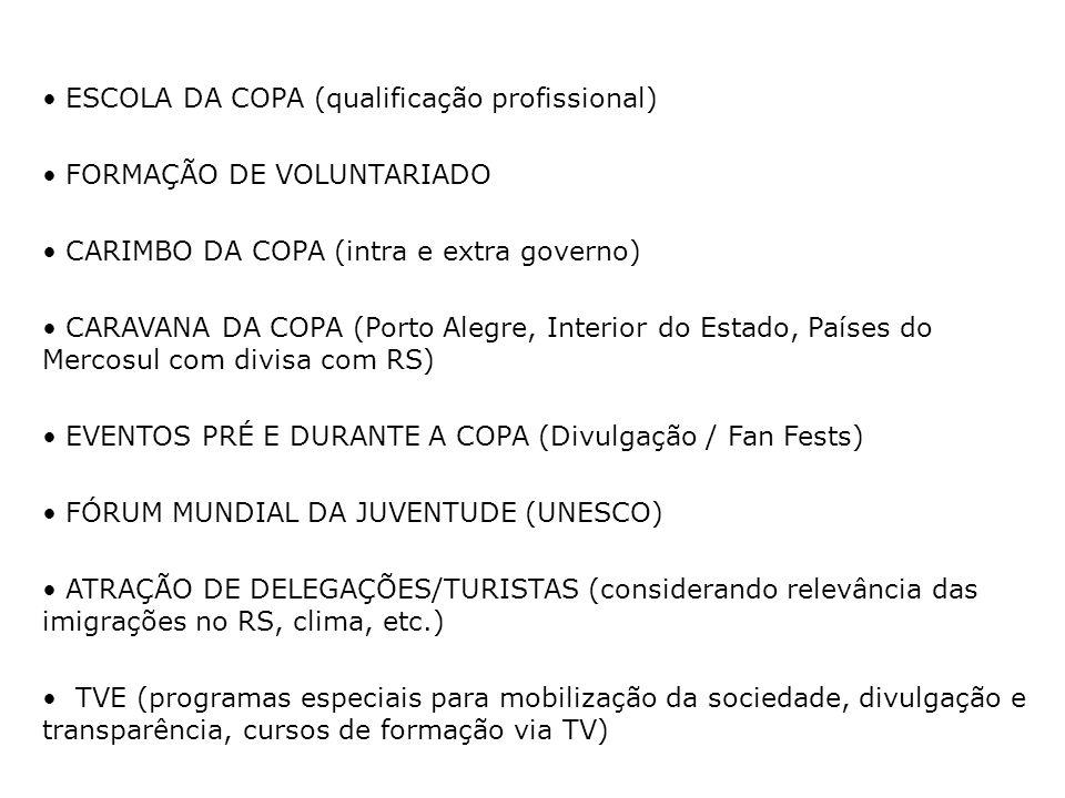 ESCOLA DA COPA (qualificação profissional) FORMAÇÃO DE VOLUNTARIADO CARIMBO DA COPA (intra e extra governo) CARAVANA DA COPA (Porto Alegre, Interior d