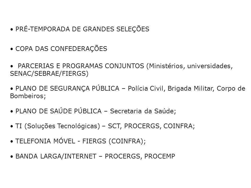 PRÉ-TEMPORADA DE GRANDES SELEÇÕES COPA DAS CONFEDERAÇÕES PARCERIAS E PROGRAMAS CONJUNTOS (Ministérios, universidades, SENAC/SEBRAE/FIERGS) PLANO DE SE