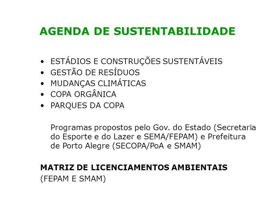 AGENDA DE SUSTENTABILIDADE ESTÁDIOS E CONSTRUÇÕES SUSTENTÁVEIS GESTÃO DE RESÍDUOS MUDANÇAS CLIMÁTICAS COPA ORGÂNICA PARQUES DA COPA Programas proposto