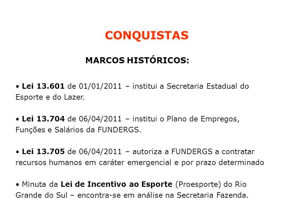 CONQUISTAS MARCOS HISTÓRICOS: Lei 13.601 de 01/01/2011 – institui a Secretaria Estadual do Esporte e do Lazer. Lei 13.704 de 06/04/2011 – institui o P
