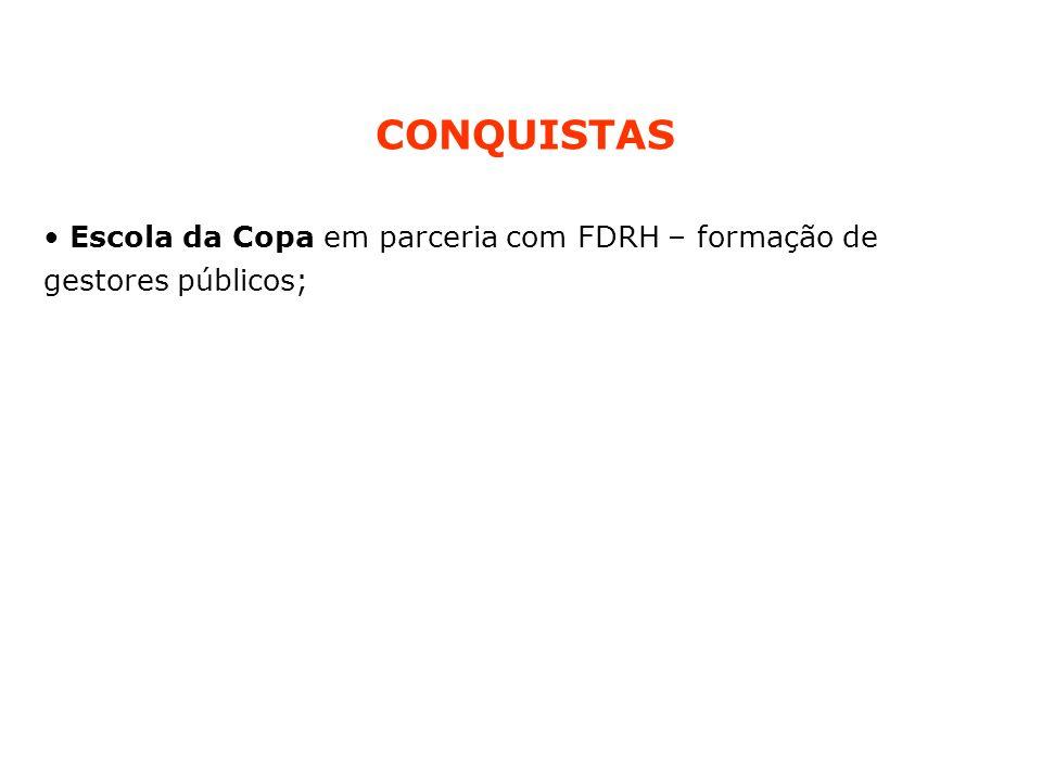 2100 vagas para 2011 no Planseq/Ministério do Trabalho e Emprego – formação de RH para a Copa do Mundo no RS.