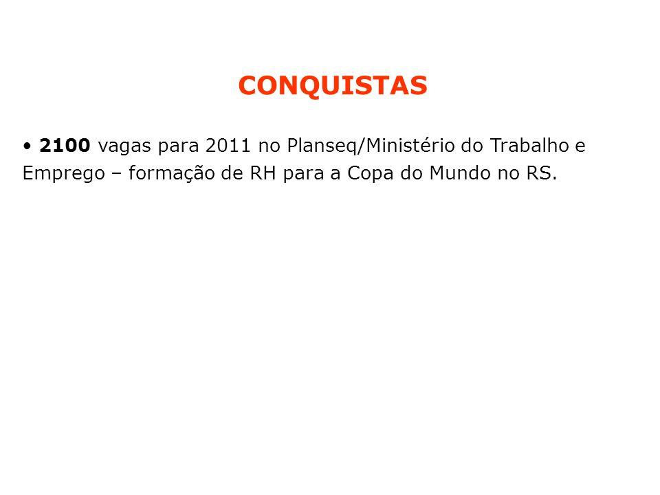 2100 vagas para 2011 no Planseq/Ministério do Trabalho e Emprego – formação de RH para a Copa do Mundo no RS. CONQUISTAS