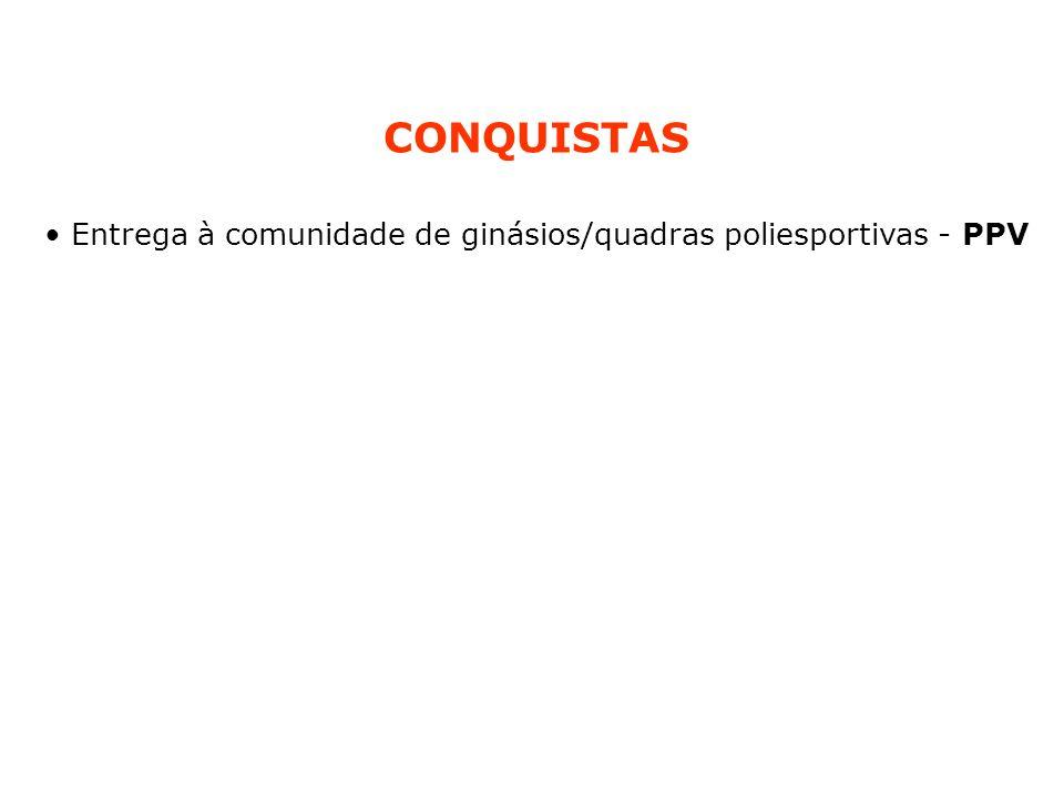 Entrega à comunidade de ginásios/quadras poliesportivas - PPV CONQUISTAS