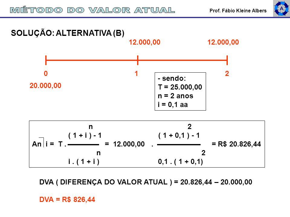 Prof. Fábio Kleine Albers SOLUÇÃO: ALTERNATIVA (B) 12.000,00 20.000,00 0 1 2 n 2 ( 1 + i ) - 1 ( 1 + 0,1 ) - 1 An i = T. = 12.000,00. = R$ 20.826,44 n