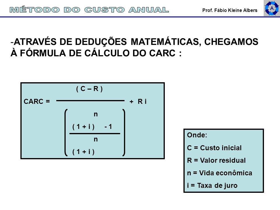 Prof. Fábio Kleine Albers -ATRAVÉS DE DEDUÇÕES MATEMÁTICAS, CHEGAMOS À FÓRMULA DE CÁLCULO DO CARC : ( C – R ) CARC = + R i n ( 1 + i ) - 1 n ( 1 + i )