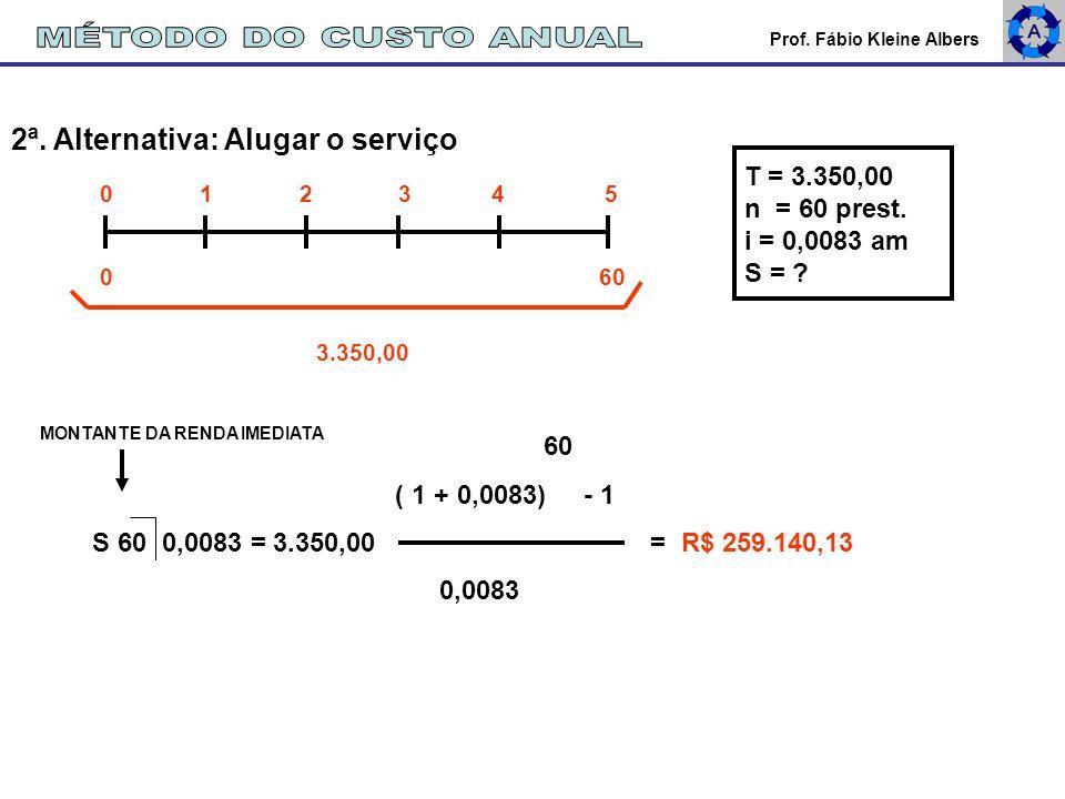 Prof. Fábio Kleine Albers 2ª. Alternativa: Alugar o serviço 0 1 2 3 4 5 3.350,00 0 60 T = 3.350,00 n = 60 prest. i = 0,0083 am S = ? 60 ( 1 + 0,0083)
