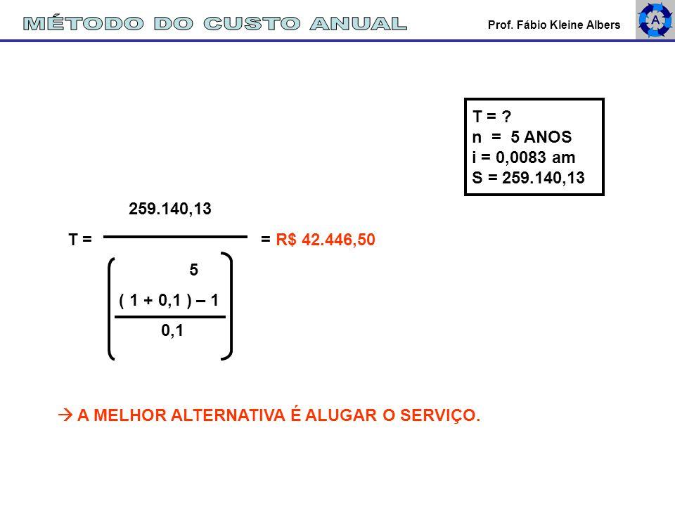 Prof. Fábio Kleine Albers T = ? n = 5 ANOS i = 0,0083 am S = 259.140,13 259.140,13 T = = R$ 42.446,50 5 ( 1 + 0,1 ) – 1 0,1 A MELHOR ALTERNATIVA É ALU