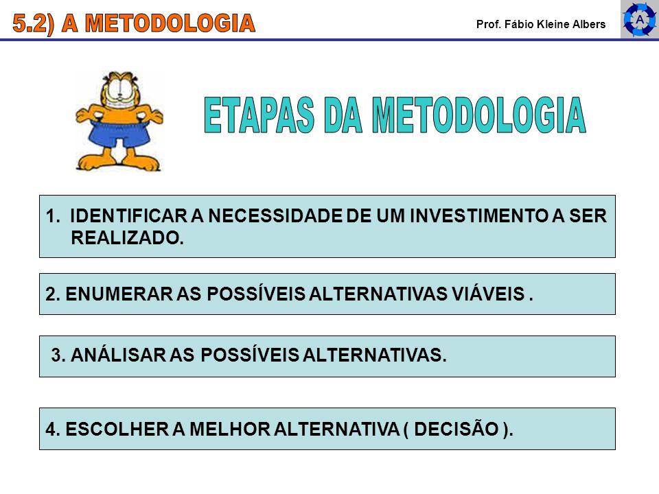 Prof. Fábio Kleine Albers 1.IDENTIFICAR A NECESSIDADE DE UM INVESTIMENTO A SER REALIZADO. 2. ENUMERAR AS POSSÍVEIS ALTERNATIVAS VIÁVEIS. 4. ESCOLHER A