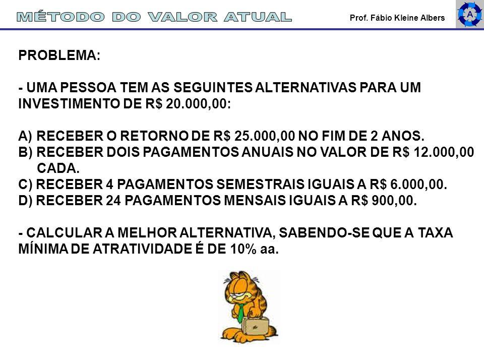Prof. Fábio Kleine Albers PROBLEMA: - UMA PESSOA TEM AS SEGUINTES ALTERNATIVAS PARA UM INVESTIMENTO DE R$ 20.000,00: A)RECEBER O RETORNO DE R$ 25.000,
