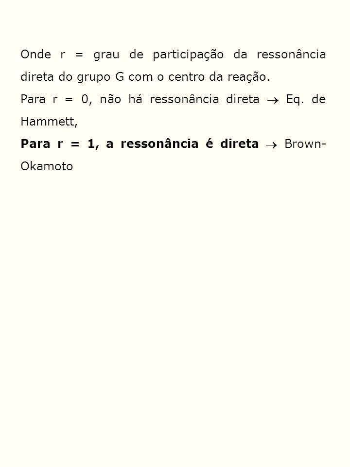 Onde r = grau de participação da ressonância direta do grupo G com o centro da reação. Para r = 0, não há ressonância direta Eq. de Hammett, Para r =