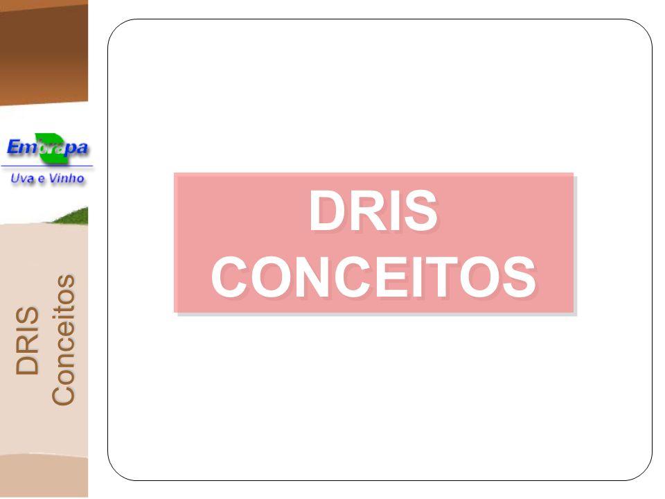DRIS Conceitos DRIS CONCEITOS
