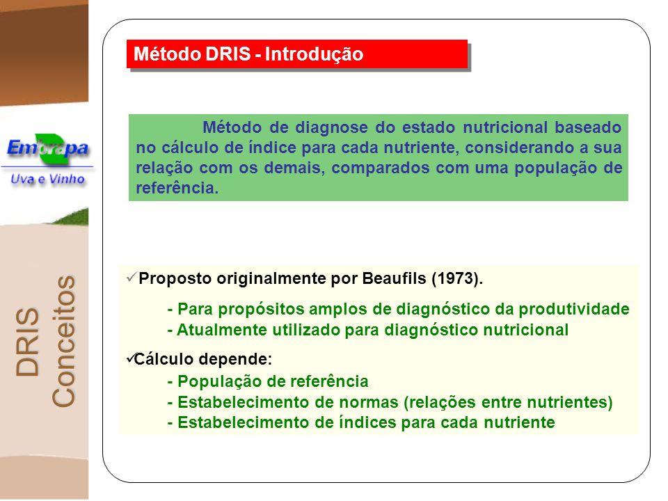 Método DRIS - Introdução Proposto originalmente por Beaufils (1973). - Para propósitos amplos de diagnóstico da produtividade - Atualmente utilizado p