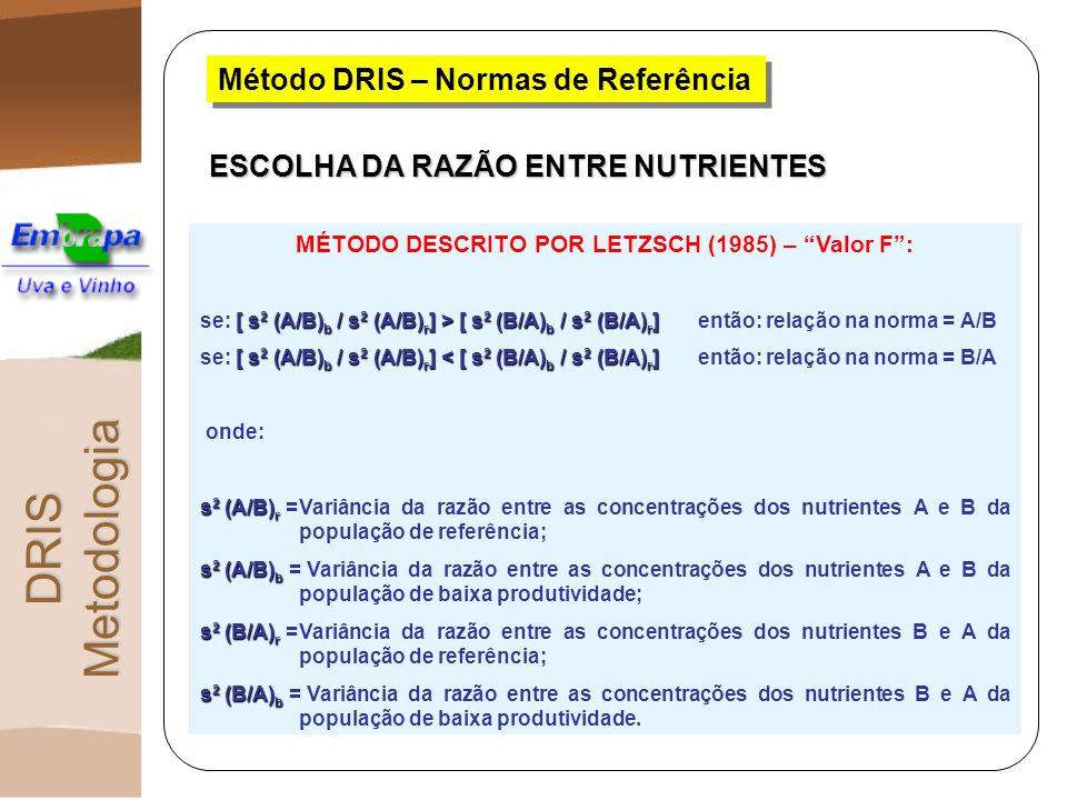 Método DRIS – Normas de Referência ESCOLHA DA RAZÃO ENTRE NUTRIENTES MÉTODO DESCRITO POR LETZSCH (1985) – Valor F: [ s 2 (A/B) b / s 2 (A/B) r ] > [ s