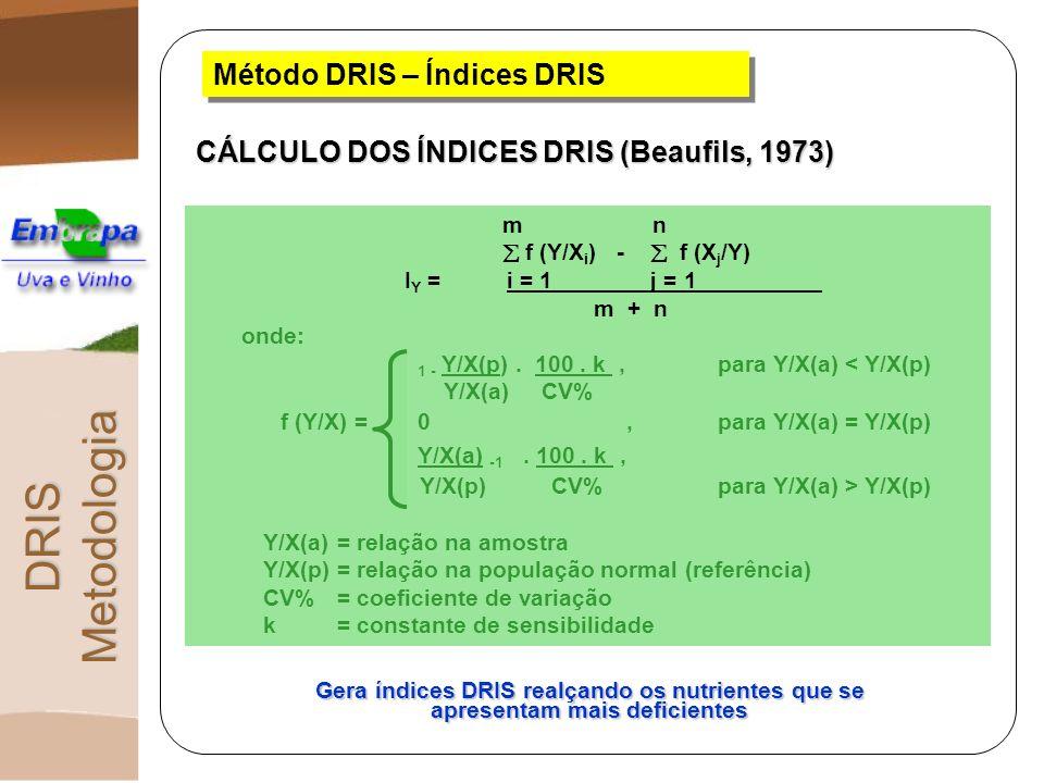 Método DRIS – Índices DRIS CÁLCULO DOS ÍNDICES DRIS (Beaufils, 1973) Gera índices DRIS realçando os nutrientes que se apresentam mais deficientes m n