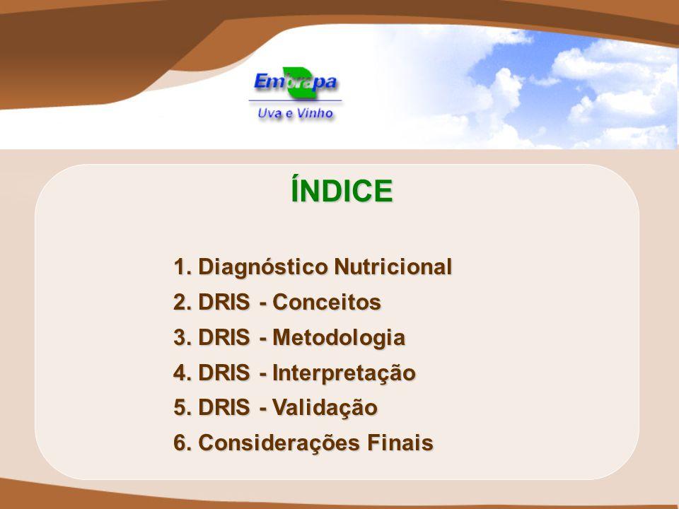 ÍNDICE 1. Diagnóstico Nutricional 2. DRIS - Conceitos 3. DRIS - Metodologia 4. DRIS - Interpretação 5. DRIS - Validação 6. Considerações Finais