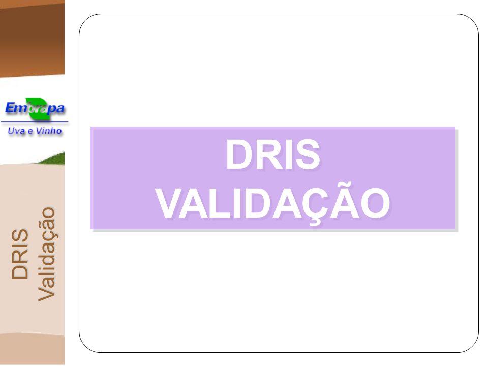 DRIS VALIDAÇÃO DRIS Validação