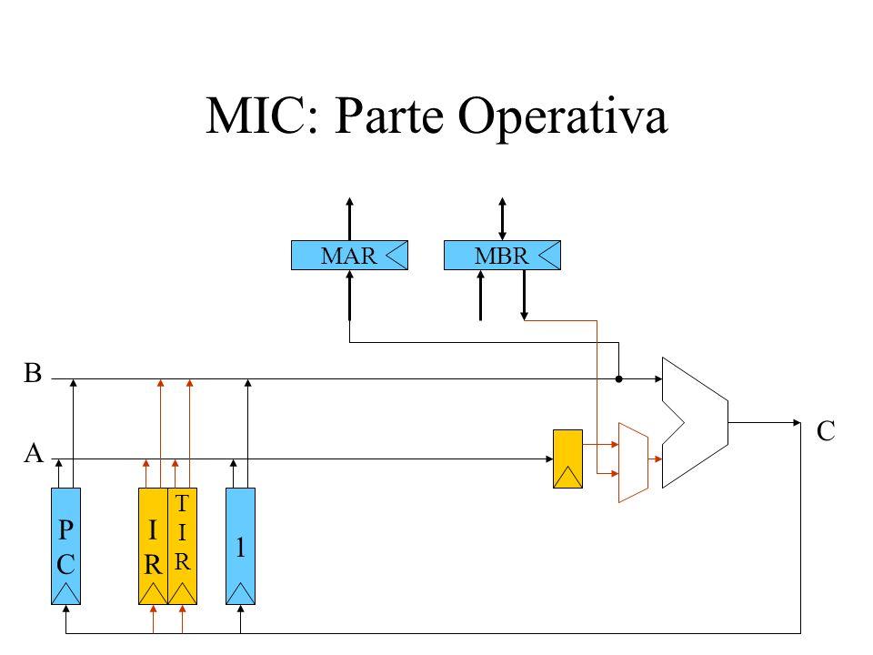 MIC: Parte Operativa MARMBR PCPC A B 1 C IRIR TIRTIR