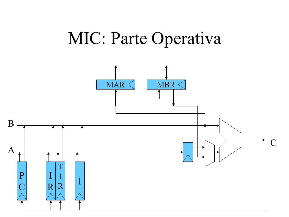 MIC: Parte Operativa MARMBR PCPC 1 IRIR TIRTIR A B C