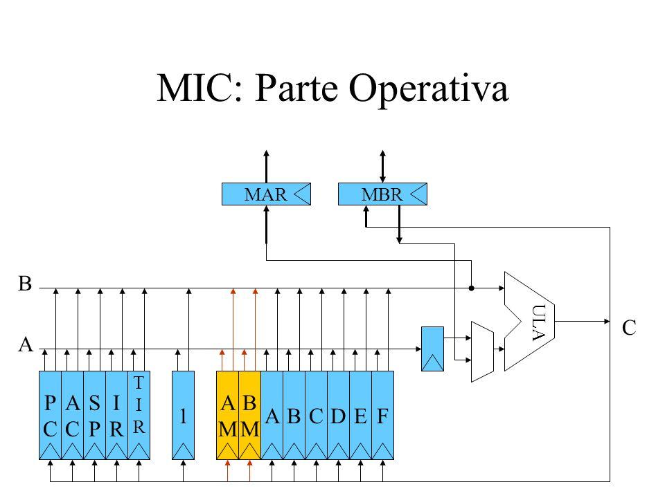 MIC: Parte Operativa MARMBR PCPC 1 IRIR TIRTIR ABCFDE ULA ACAC SPSP AMAM BMBM A B C