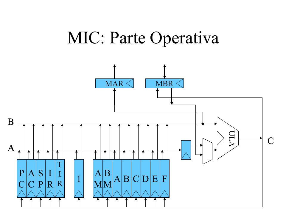 MIC: Parte Operativa MARMBR PCPC 1 IRIR TIRTIR ABCFDE ULA ACAC SPSP AMAM BMBM A B C MARMBR PCPC 1 IRIR TIRTIR ABCFDE ULA ACAC SPSP AMAM BMBM A B C