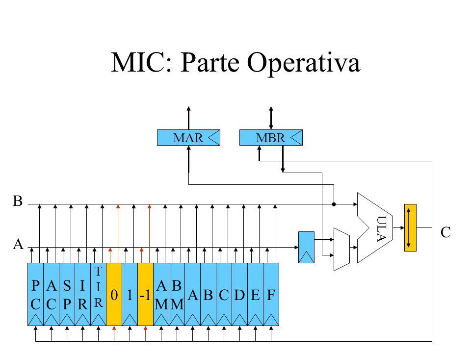MIC: Parte Operativa MARMBR PCPC 1 IRIR TIRTIR ABCFDE ULA ACAC SPSP AMAM BMBM A B C 0